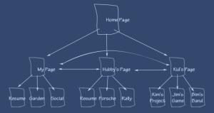 plan_website