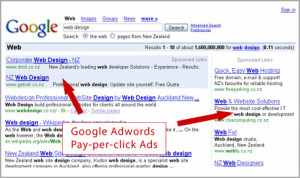 Pay-Per-Click-Advertising