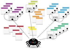 google-spider-sitemap