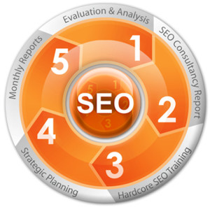 SEO-for-the-people.