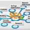 local-seo-for-business