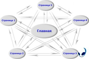 1319355231_perelinkovka2